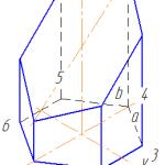 izometriya prizmih 1