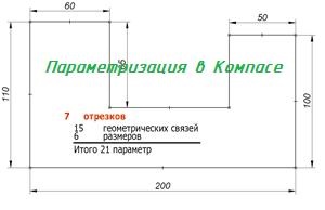 parametrizaciya kompas