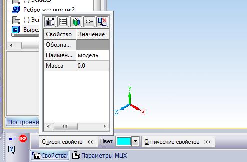 cvet modeli1