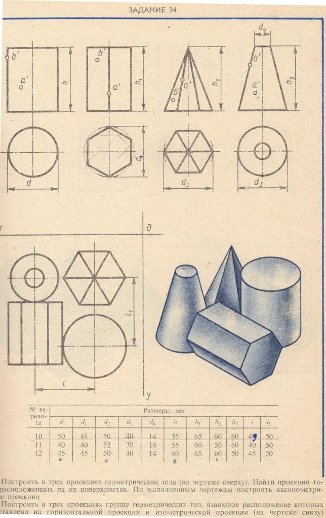 gruppa geometricheskikh tel zadanie